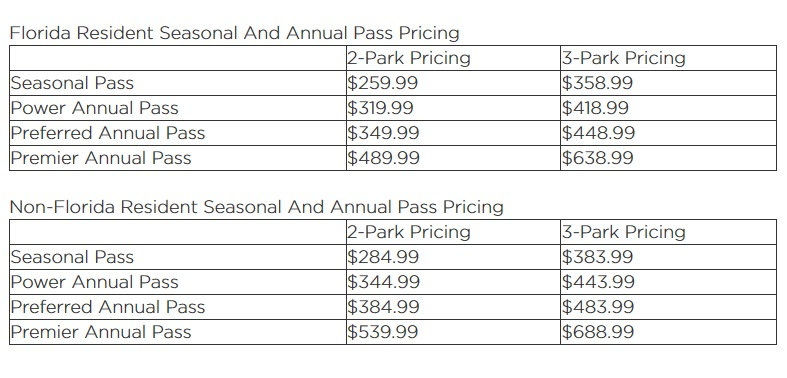 Volcano Bay Single Day Tickets and Annual Pass Upgrade Prices
