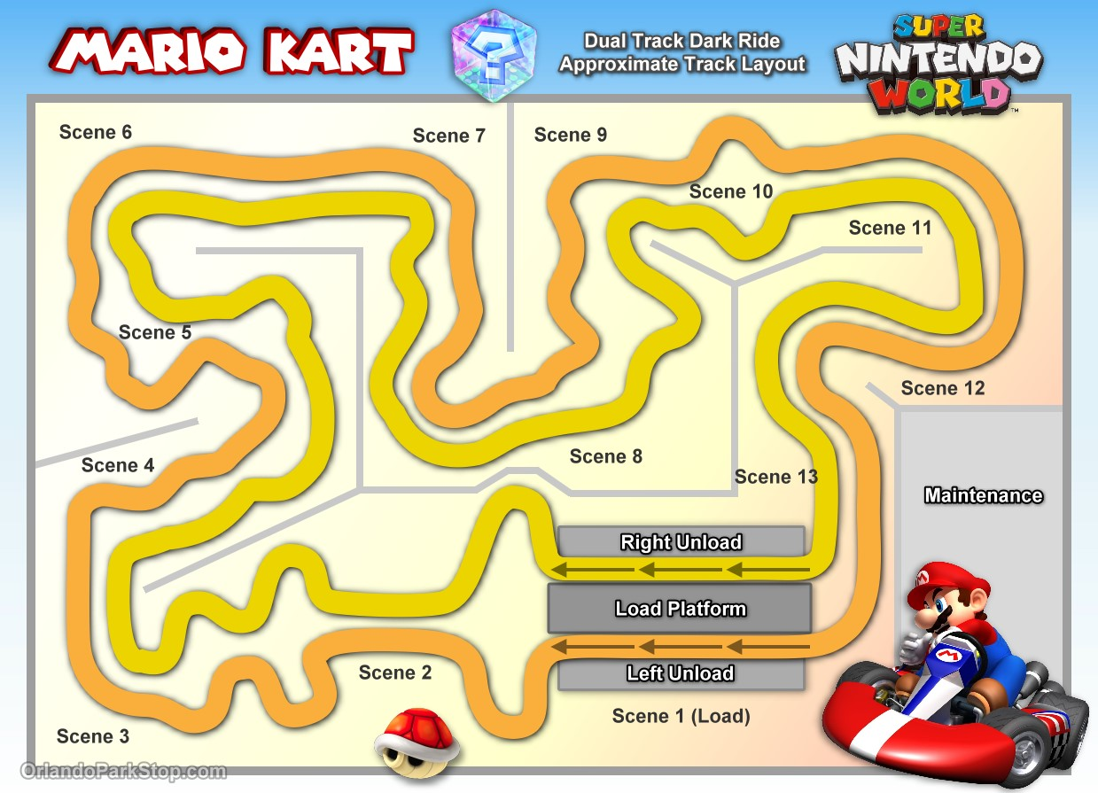 Mario Kart Ride Details For Super Nintendo World Track Layout
